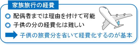 リゾート会員権 入会金 税務 リゾート会員権の税務 浅田会計事務所